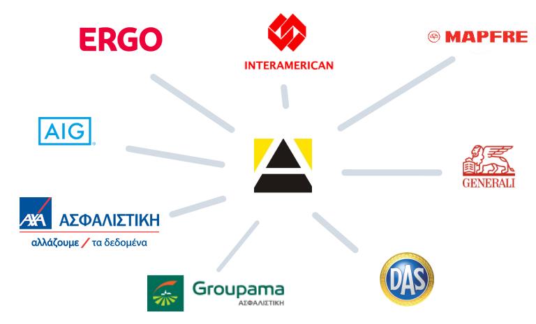 Συνεργαζόμενες Εταιρείες